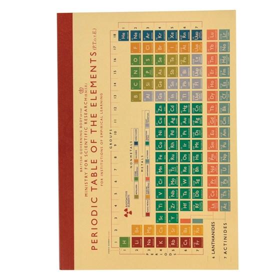 Caderno A5 Tabela Periódica